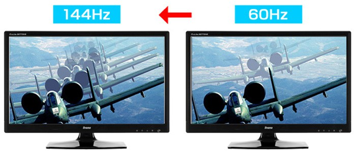 144hz explained