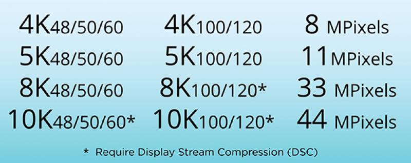 2.1 hdmi cable