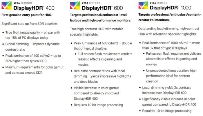 hdr capable monitors