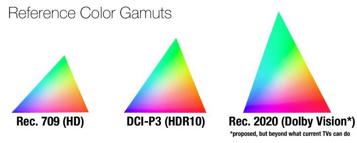 hdr computer monitor