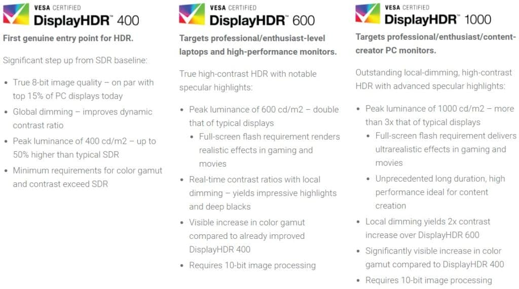 hdr monitor release date