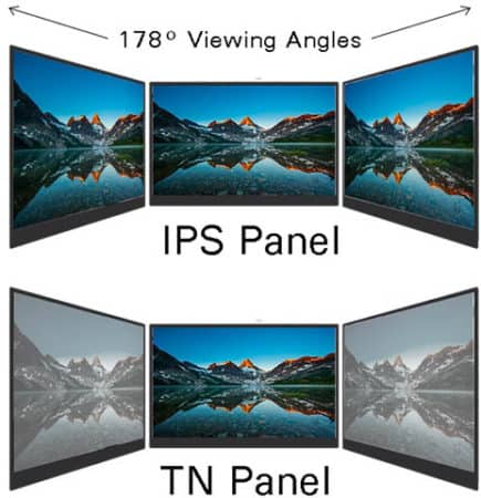 IPS vs TN vs VA - Which Panel Type Should I Choose? [Ultimate Guide]