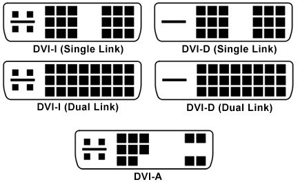 what is a dvi d cable