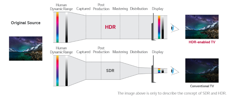 what does hdr mean