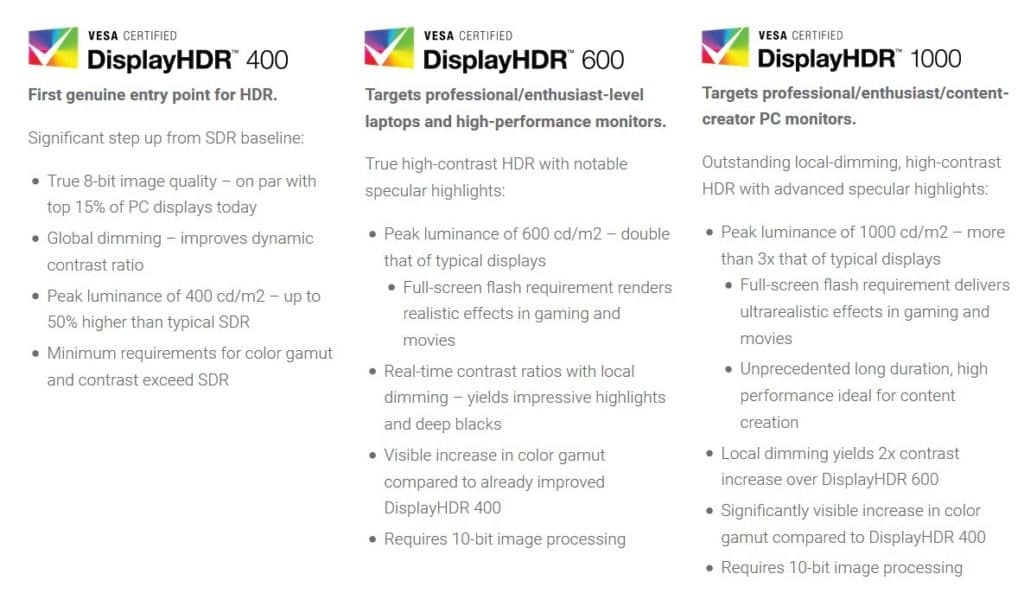 HDR10 vs Dolby Vision - What's The Difference? [Simple Guide]