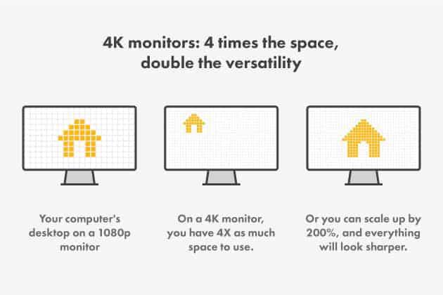 good gaming monitors under 300