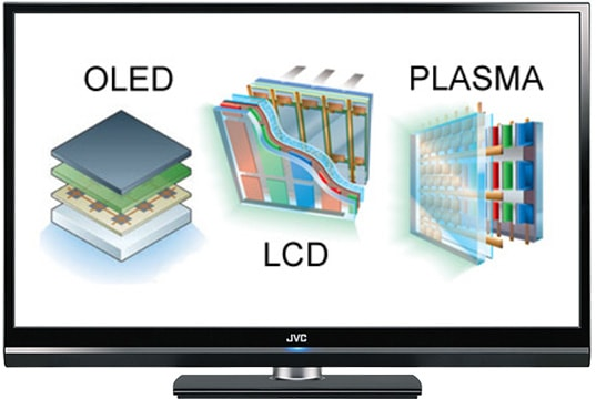 what is better plasma or lcd