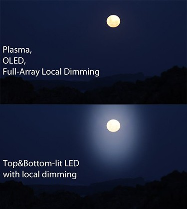 what is the difference between plasma and led