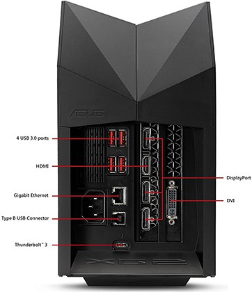 ASUS ROG XG Station 2 Design