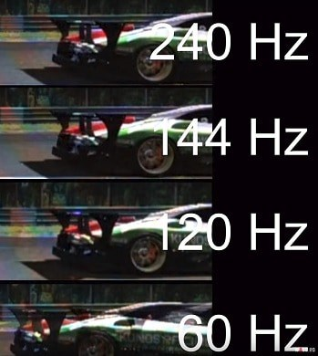 60hz Vs 144hz Fortnite