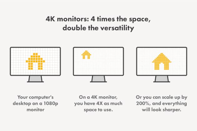 4k Monitor Hdr