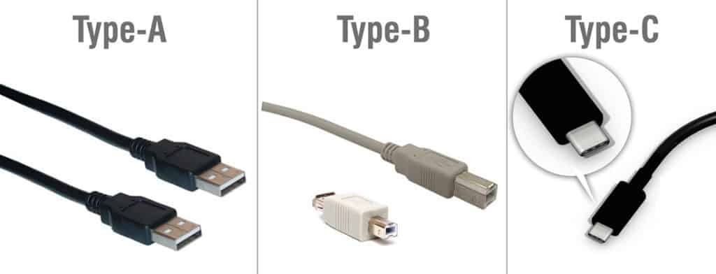 What Is Usb C