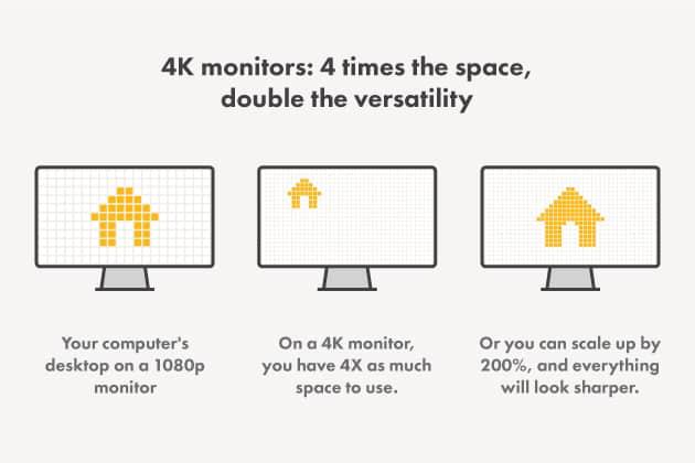 Dual 4k Monitors