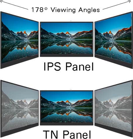 ips vs tn panel viewing angles