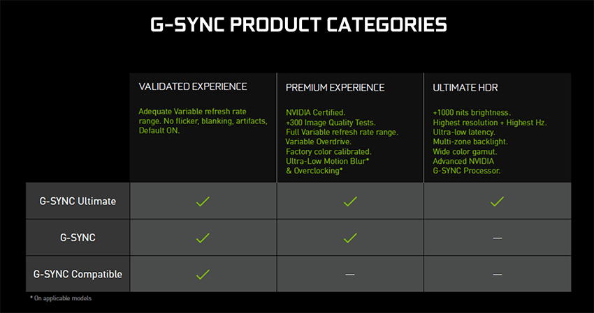 nvidia g sync monitor comparison