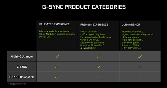 G SYNC Ultimate Old Requirements