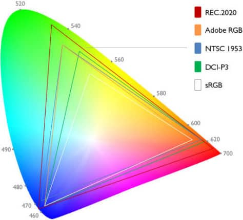 monitor color gamut